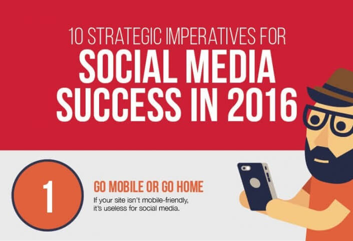 Infographic: Top 10 Strategic Imperatives for Social Media Success in 2016